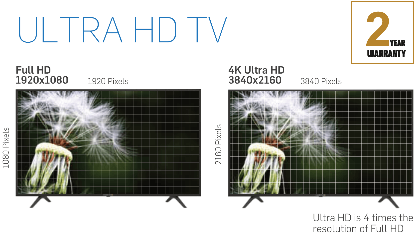 Amstrad 4K UHD LED TV