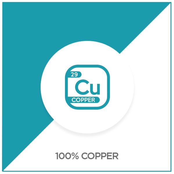 100% Copper AC